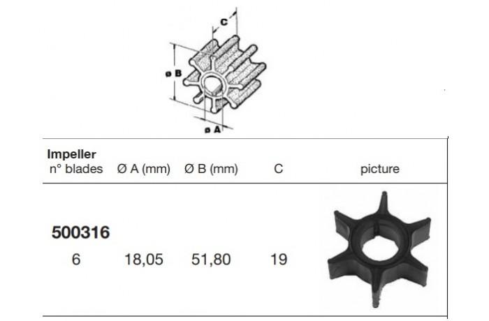 Impeller  CEF500316