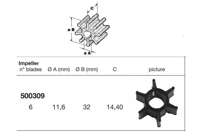 Impeller CEF500309