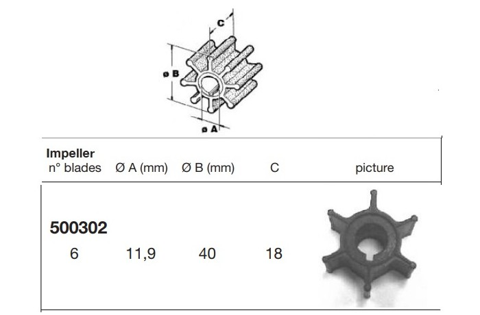 Impeller CEF500302